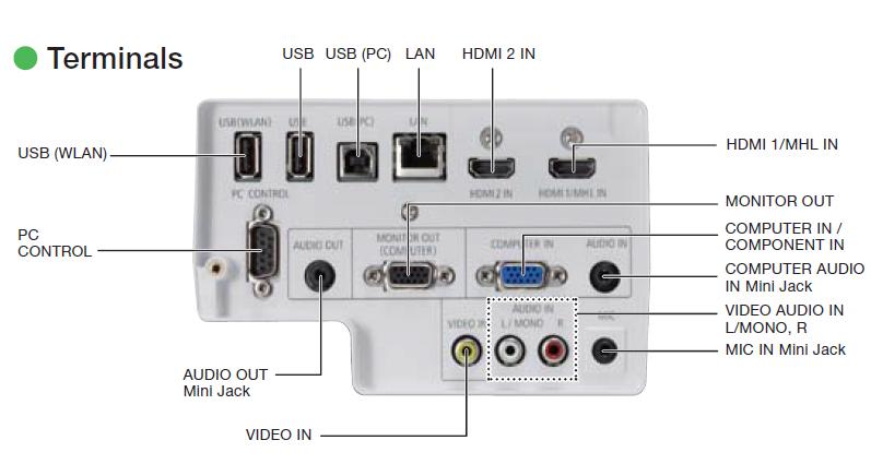 ویدئو پروژکتور ان ای سی NEC NP-UM301X