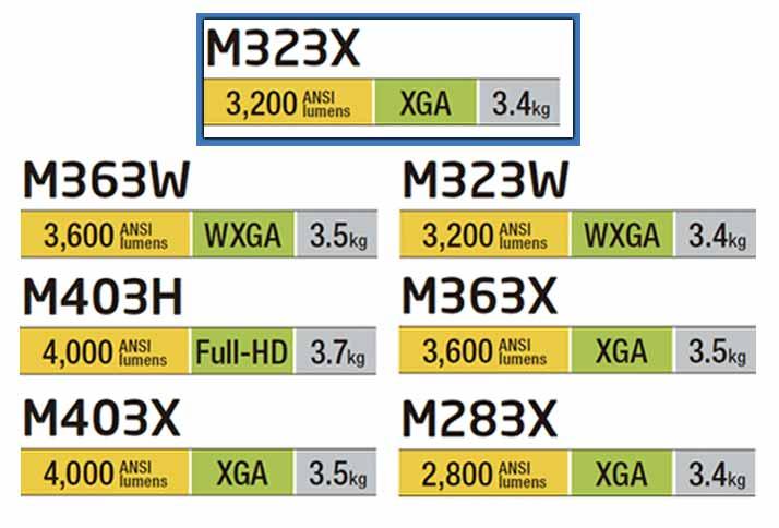 ویدئو پروژکتور ان ای سی مدل NEC NP-M323X