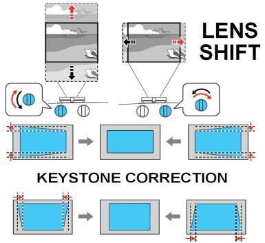 تصحیح ذوزنقهای ویدئو پروژکتور سونی SONY VPL-CX276