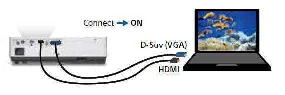 ویدئو پروژکتور سونی مدل VPL-DX270