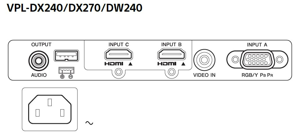 اتصالات ویدئو پروژکتور سونی SONY VPL-DX240