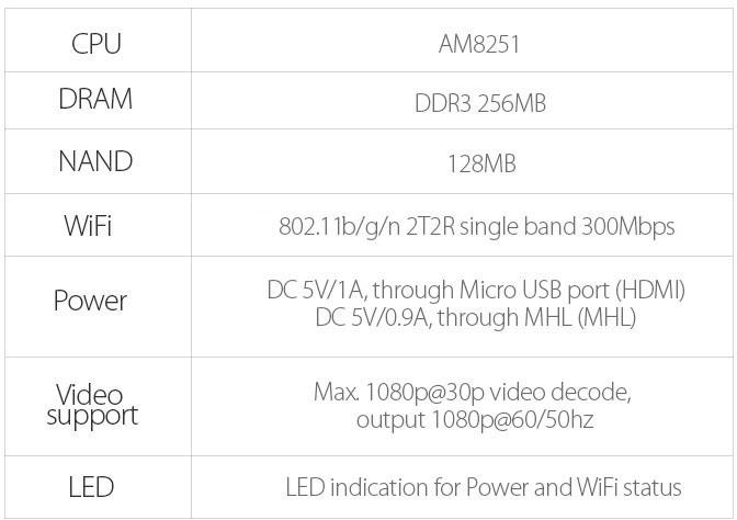 دانگل HDMI سیترو D1 Pro