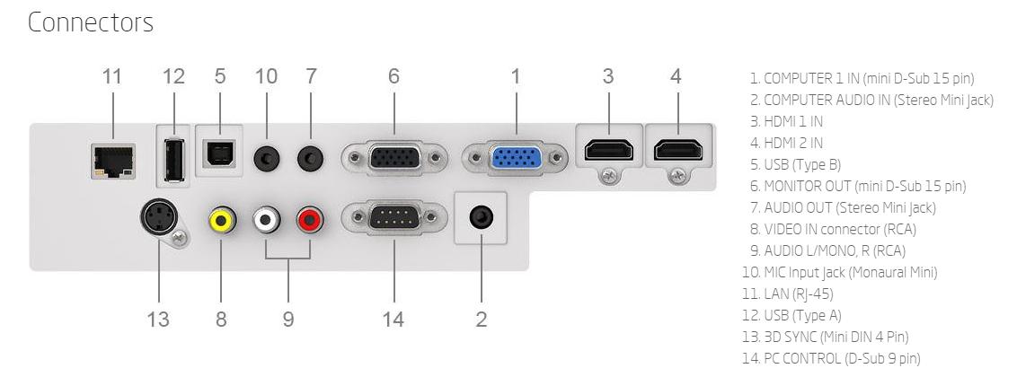 connectors-NEC-M333XS