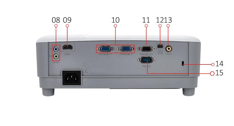 ویدئو پروژکتور ویوسونیک مدل ViewSonic PA503S