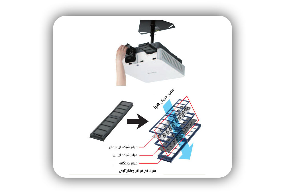 تعویض فیلتر ویدئو پروژکتور سونی مدل SONY VPL-FX30