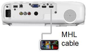 epson-u42-HDMI-MHL