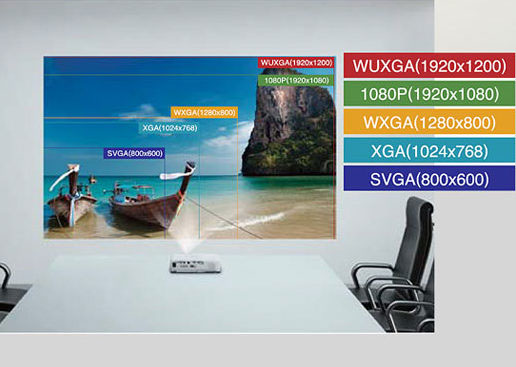 SVGA-vs-XGA-vs-WuXGA