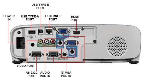 ویدئو پروژکتور اپسون مدل EB-W29
