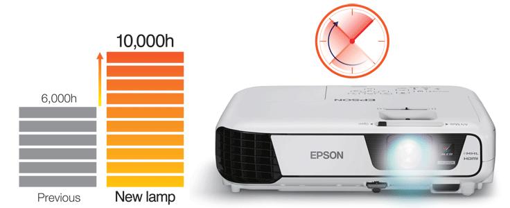 ویدئو پروژکتور اپسون مدل EPSON EB-W42