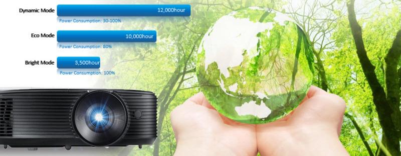 ویدئو پروژکتور اپتما مدل Optoma HD144X