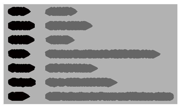 دانگل بی سیم HDMI