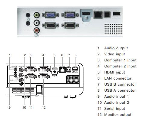 ویدئو پروژکتور Panasonic PT-LB425